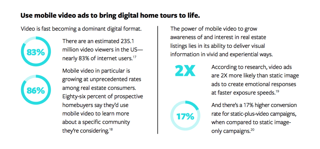Mobile video usages in real estate home tours.