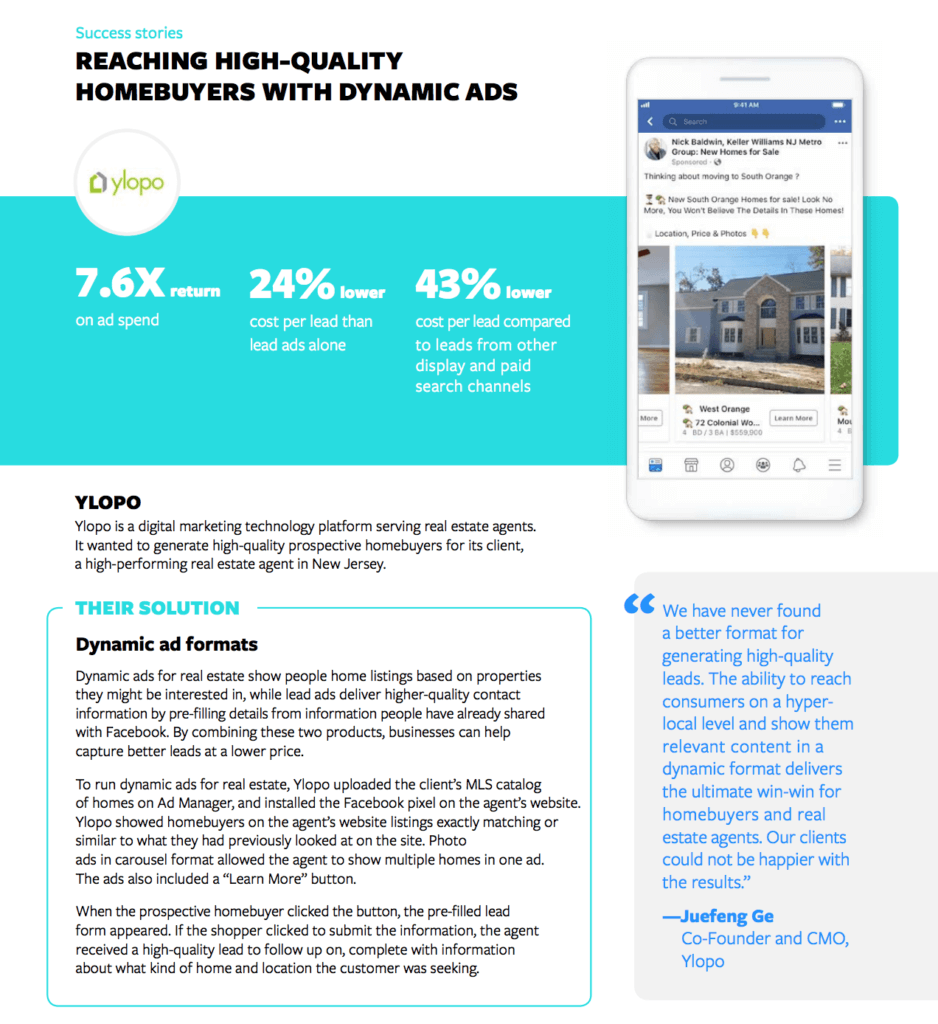 Ylopo real estate leads using Facebook retargeting and dynamic ads.